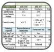 AC - Presentation Folder Inserts - ASSE standards 2014